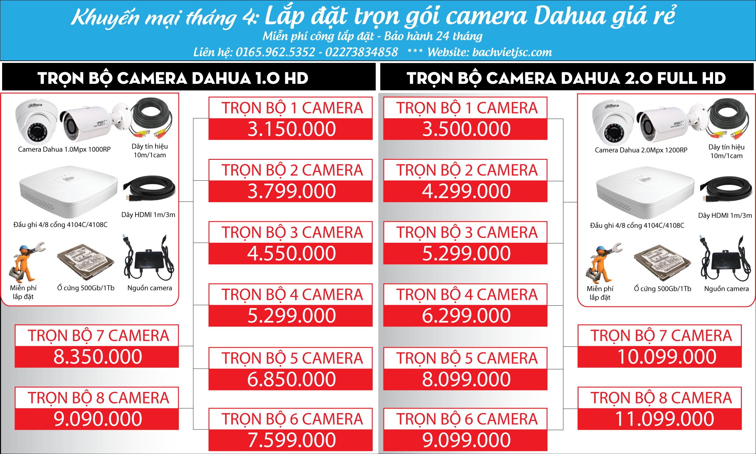 báo giá camera dahua t4