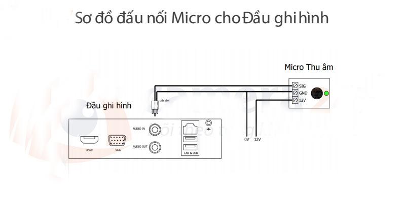 sơ đồ đấu nối micro vào đầu ghi camera ip