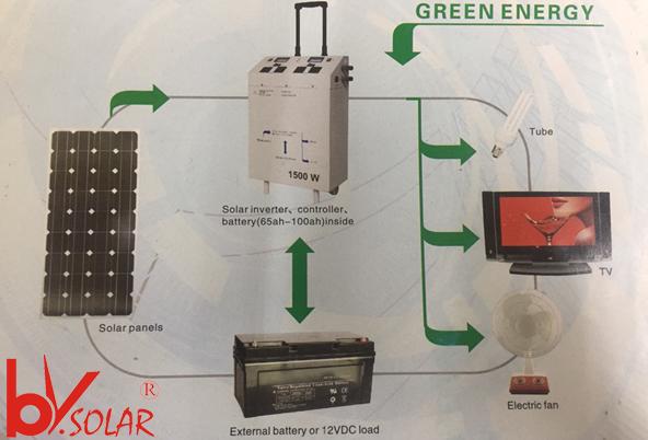 Bộ máy phát điện mặt trời BV12 1500w