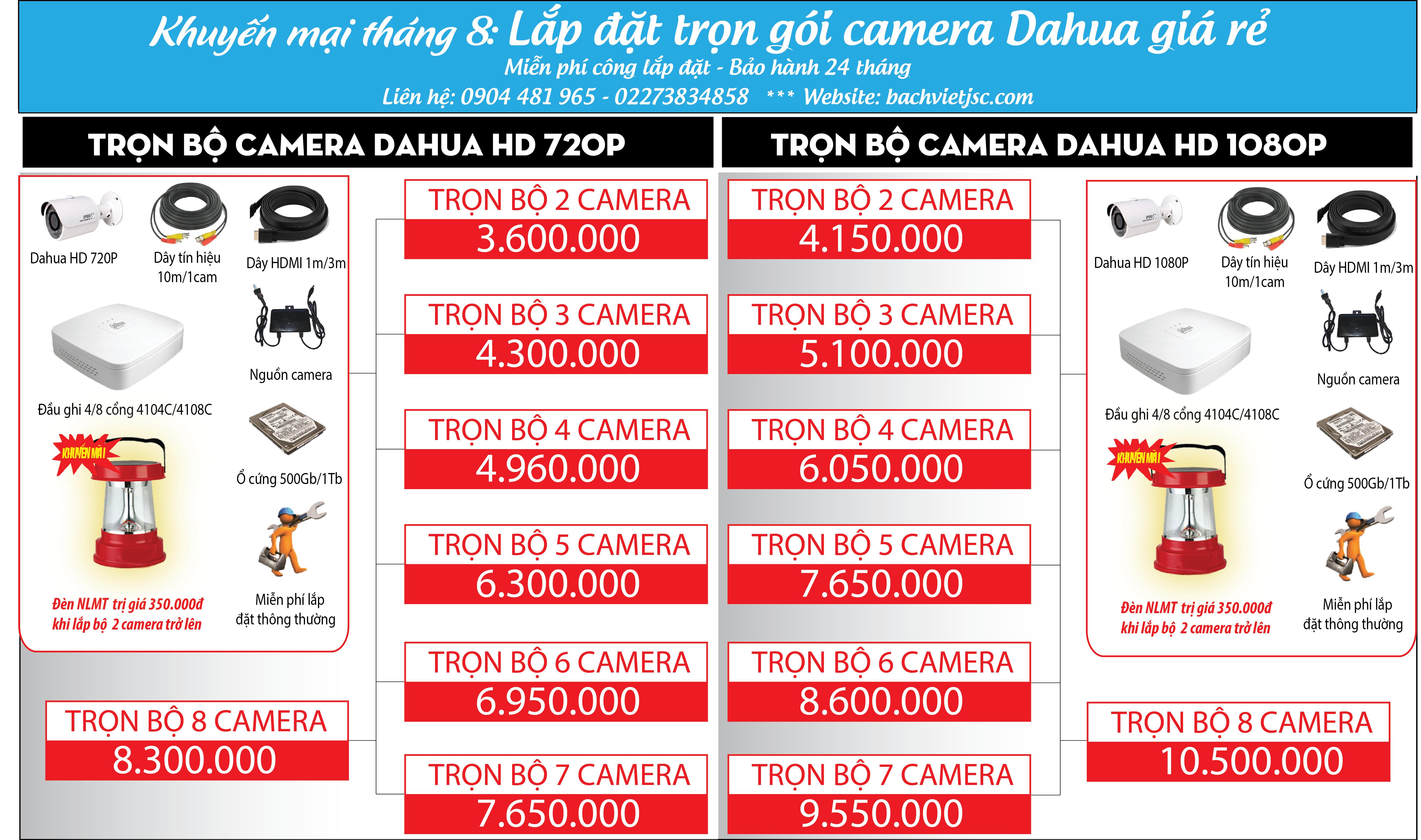 báo giá camera tháng 9