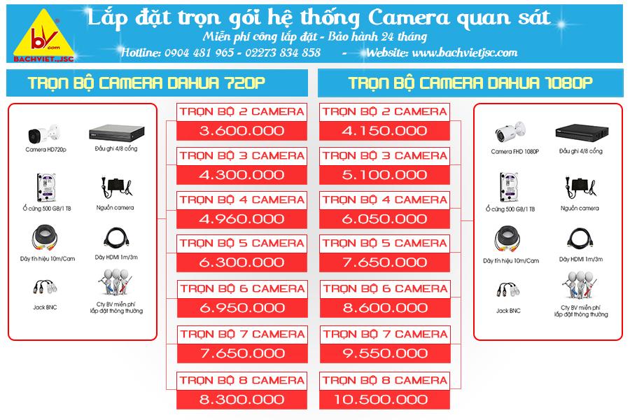 Camera Thái Bình