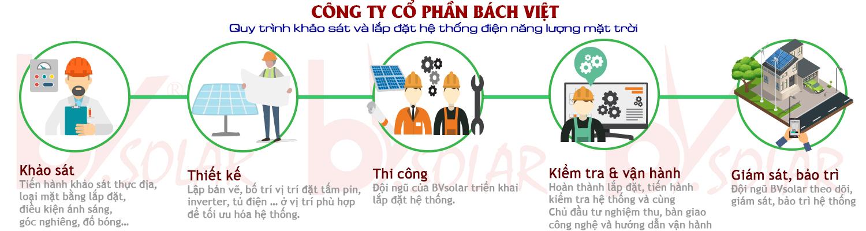 Quy trình thi công điện mặt trời Bách Việt